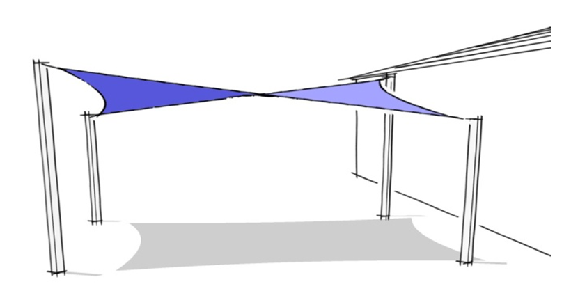 8 Steps For Creating The Perfect Shade Sail