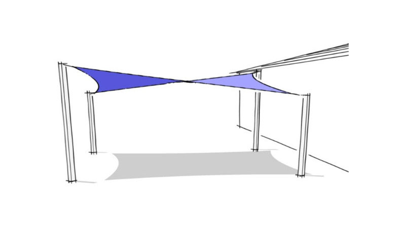 What Have They Done To Shade >> How To Create The Perfect Shade Sail Shadeform Blog